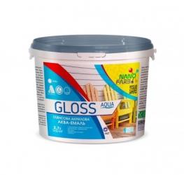 Gloss Aqua эмаль глянцевая