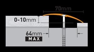 Профиль PR10 (3 цвета)