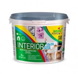 Interior интерьерная акриловая краска